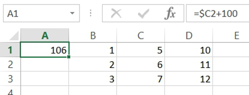 The formula contains a cell reference that includes a dollar sign ($) in front of the letter C.